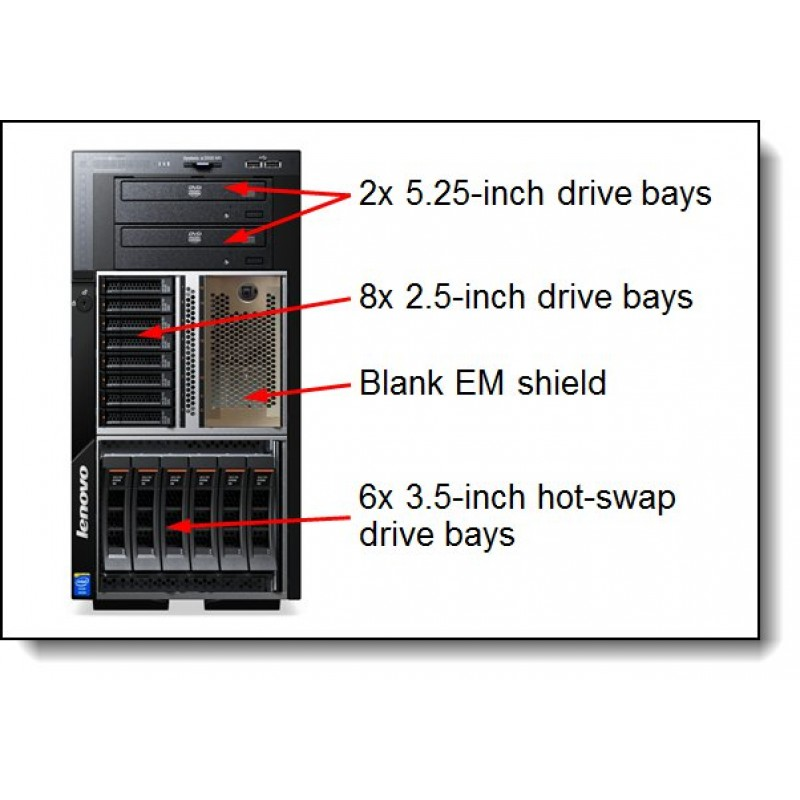 LENOVO 6x 3.5 Hot-Swap SAS/SATA Upgrade Kit for 12 HDDs